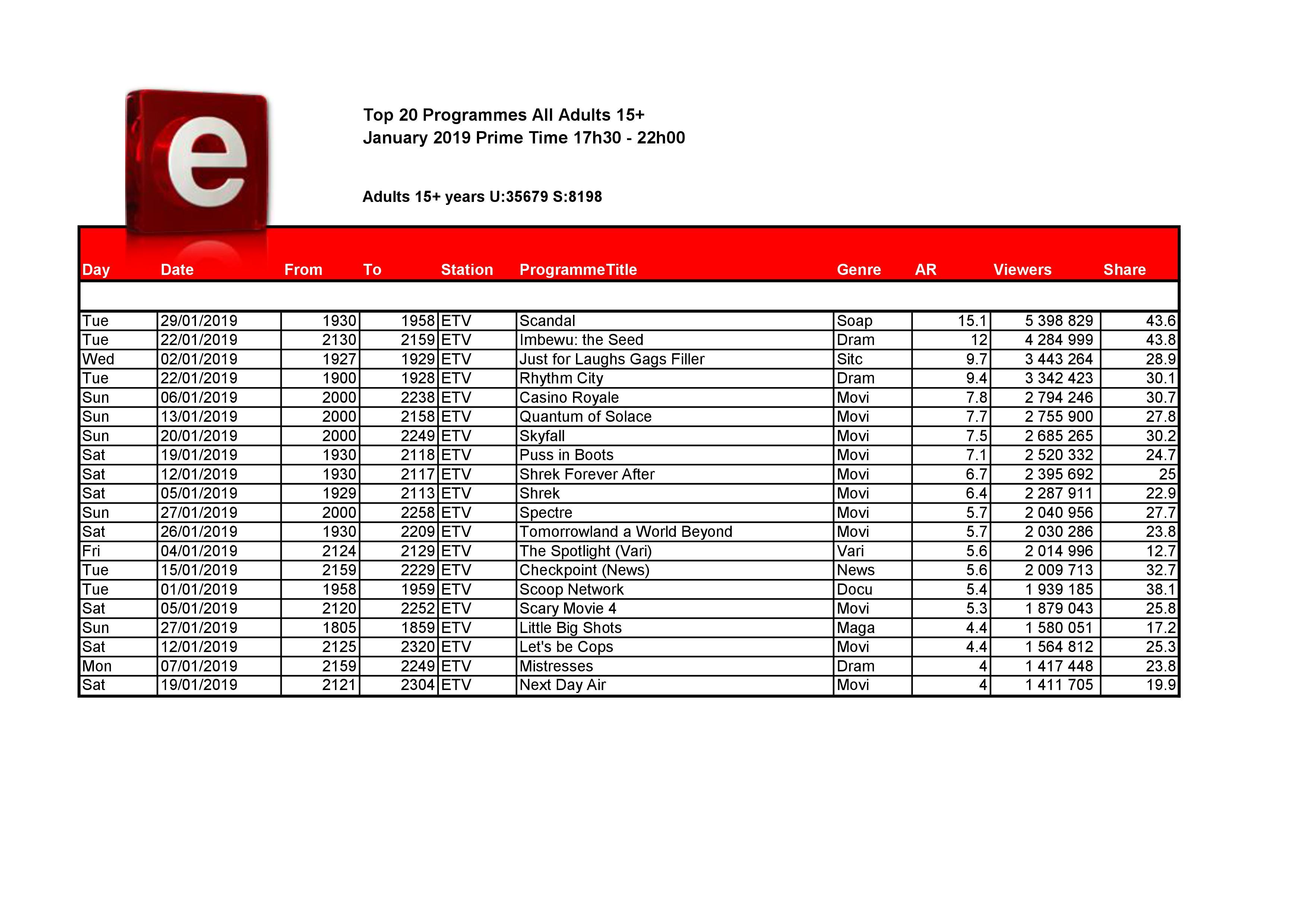 Actor-Spaces-ETV-TV-Ratings